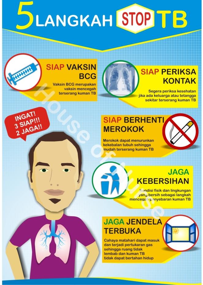 poster kesehatan TBC